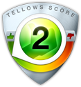 tellows Rating for  08081641454 : Score 2