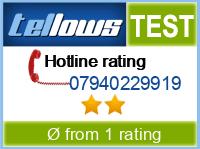 tellows Bewertung 07940229919